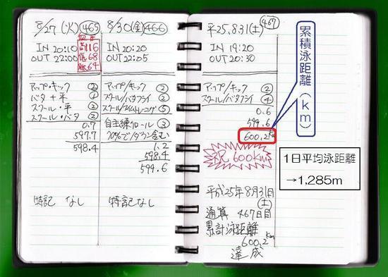 #02きたろう水泳練習ノート.jpg