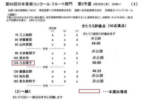 #06日本音楽コンクールルート第3予選演奏者B.jpg