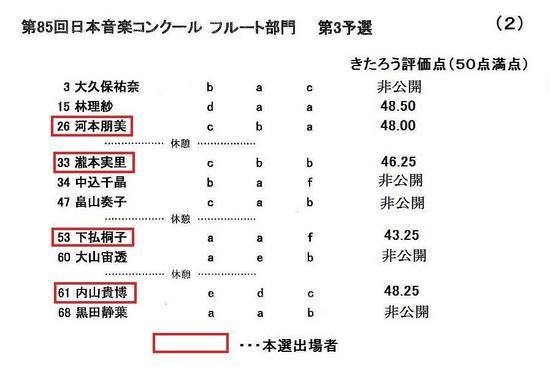 #07日本音楽コンクールルート第3予選演奏者B.jpg