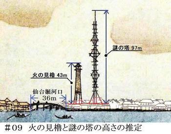 #09火の見櫓と謎の塔の高さの推定.jpg
