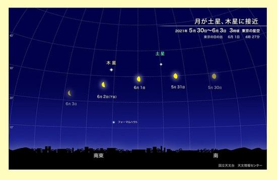 $02木星土星月の天体ショー.jpg