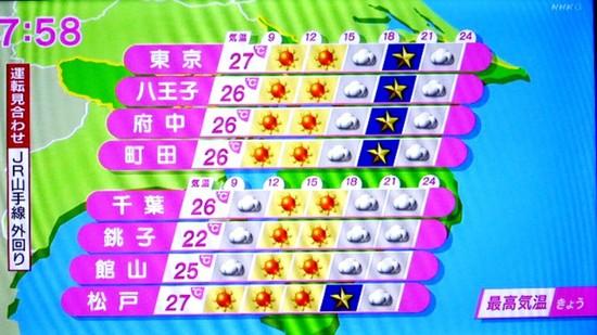 &02東京天気予報P224.JPG